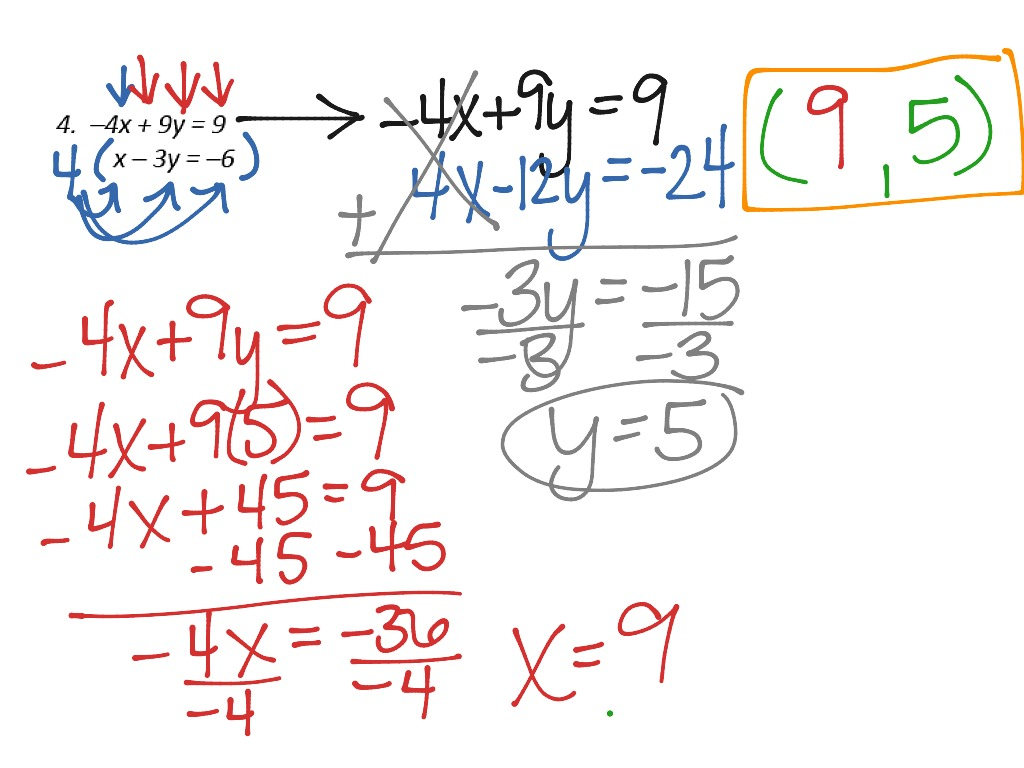 Linear Equation Examples
