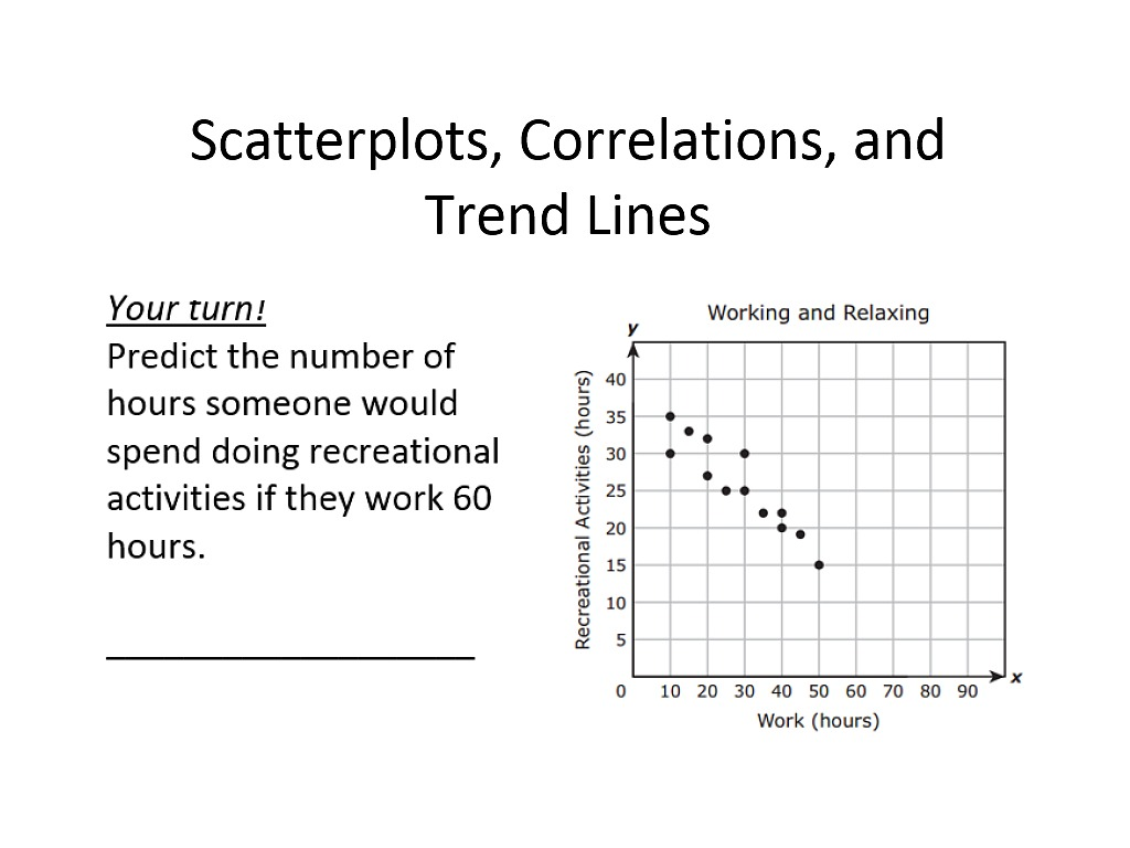 Scatter Plots And Correlations