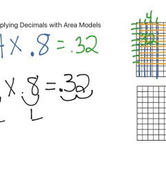 6-4 Multiplying Decimals with Area Models   Math [ 768 x 1024 Pixel ]