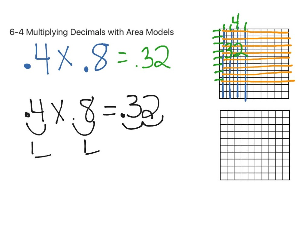 medium resolution of 6-4 Multiplying Decimals with Area Models   Math