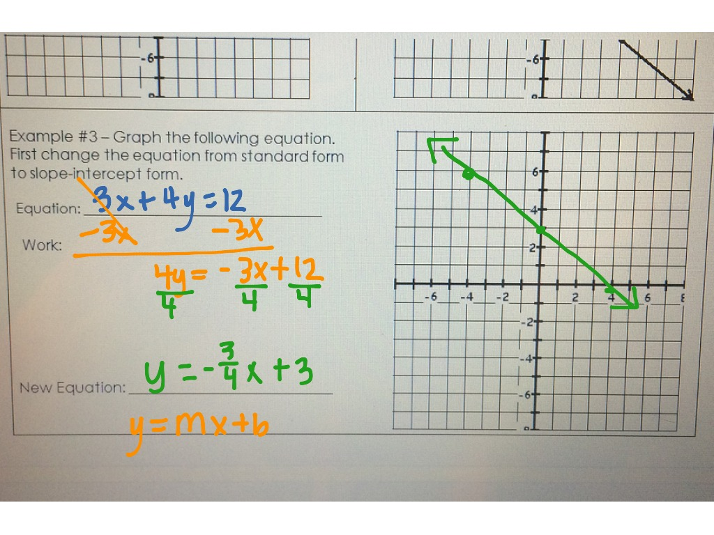 Day 1 Graphing Linear Equations Review
