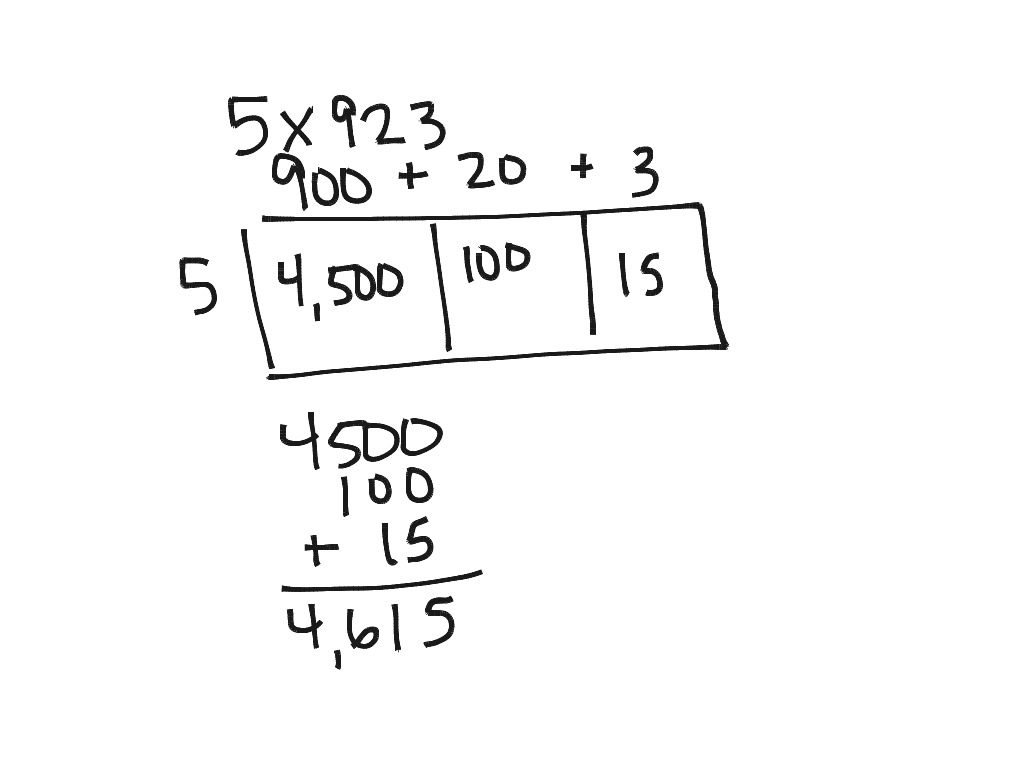 4th Grade Multiplication Using Expanded Form
