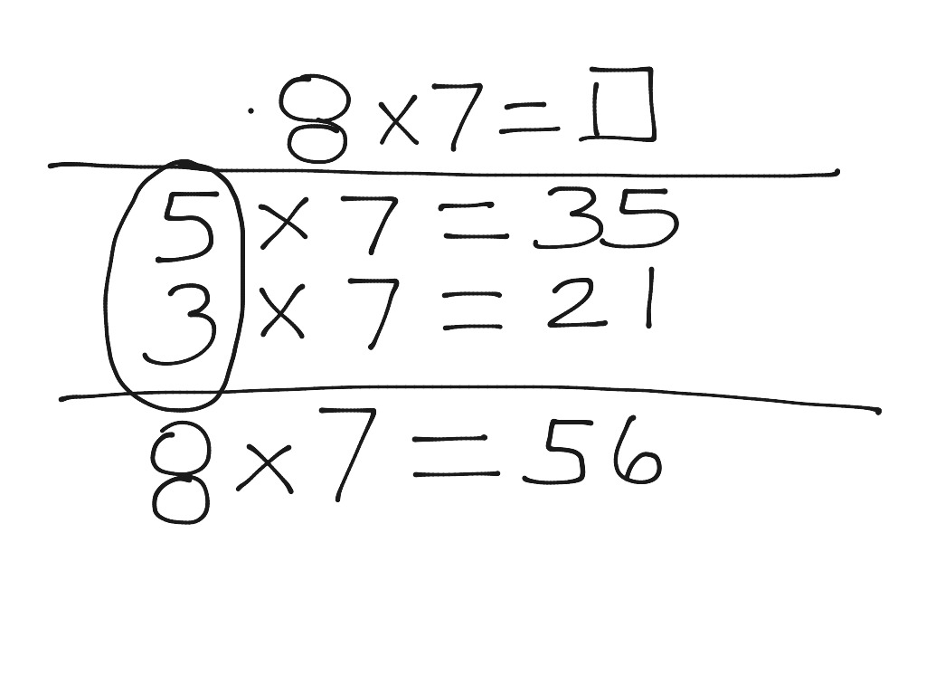 hight resolution of Break-Apart Multiplication Strategy   Math