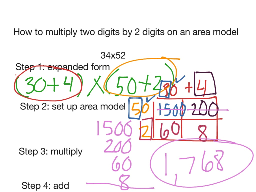 Multiply 2 Digits By 2 Digits On An Area Model