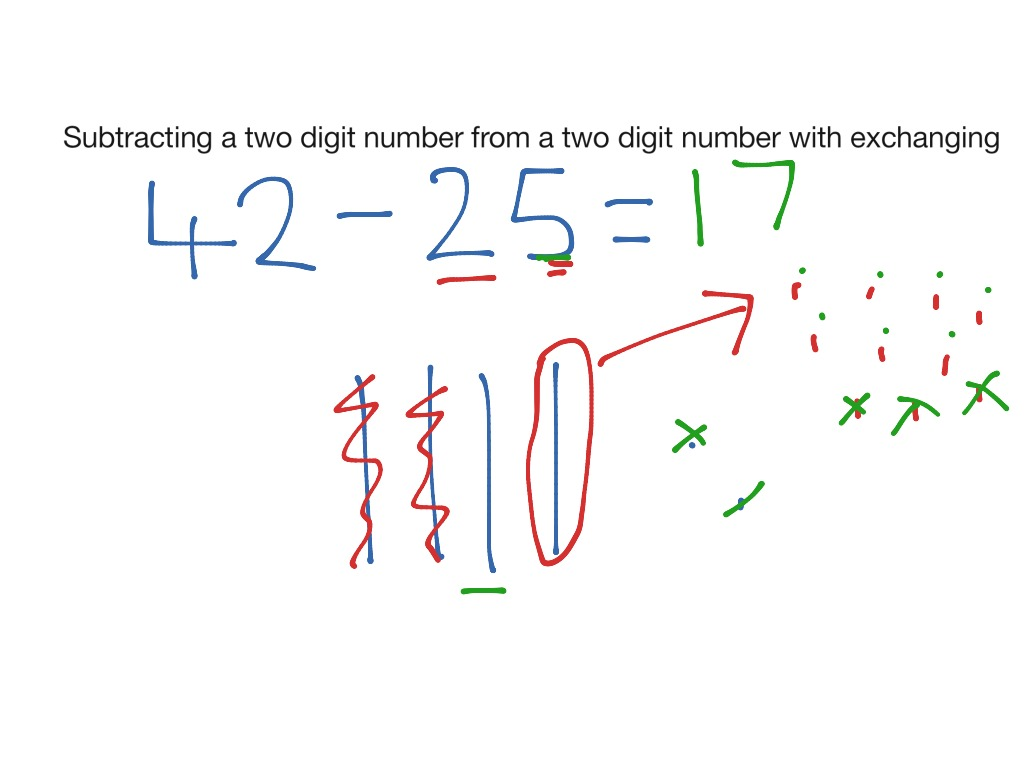 Subtracting A Two Digit Number From A Two Digit Number