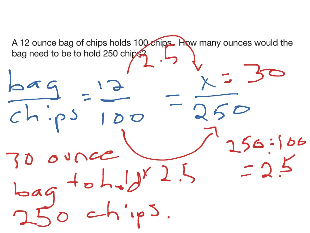 Solving Proportions And Proportion Word Problems
