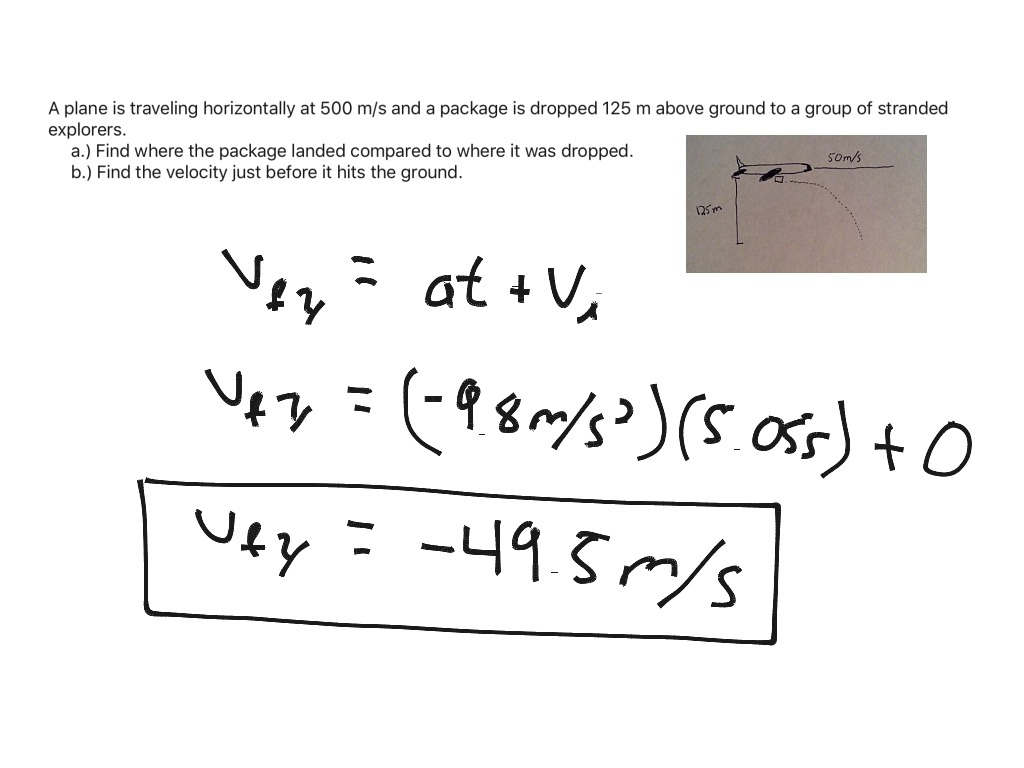 4 Kinematic Equations | Science | ShowMe