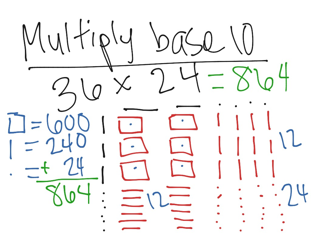 Multiply With Base 10 Blocks