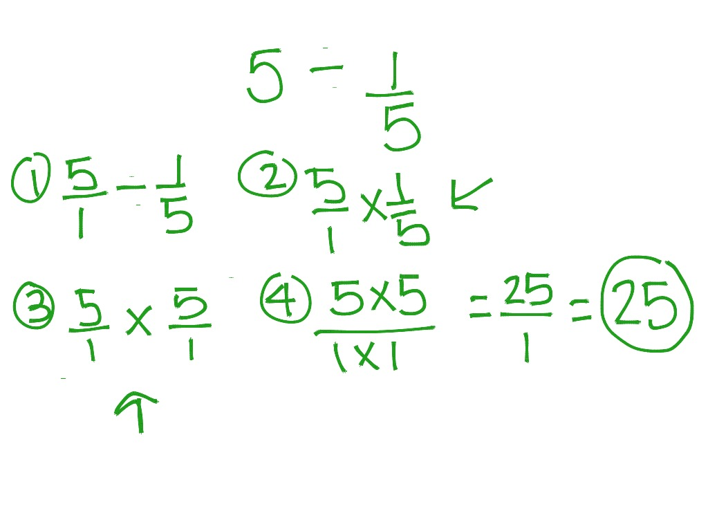 4 6a Dividing Whole Numbers By Fractions
