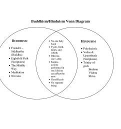 diagram of philosophy [ 1024 x 768 Pixel ]