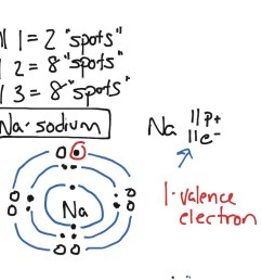 most viewed thumbnail basic bohr diagram [ 1024 x 768 Pixel ]