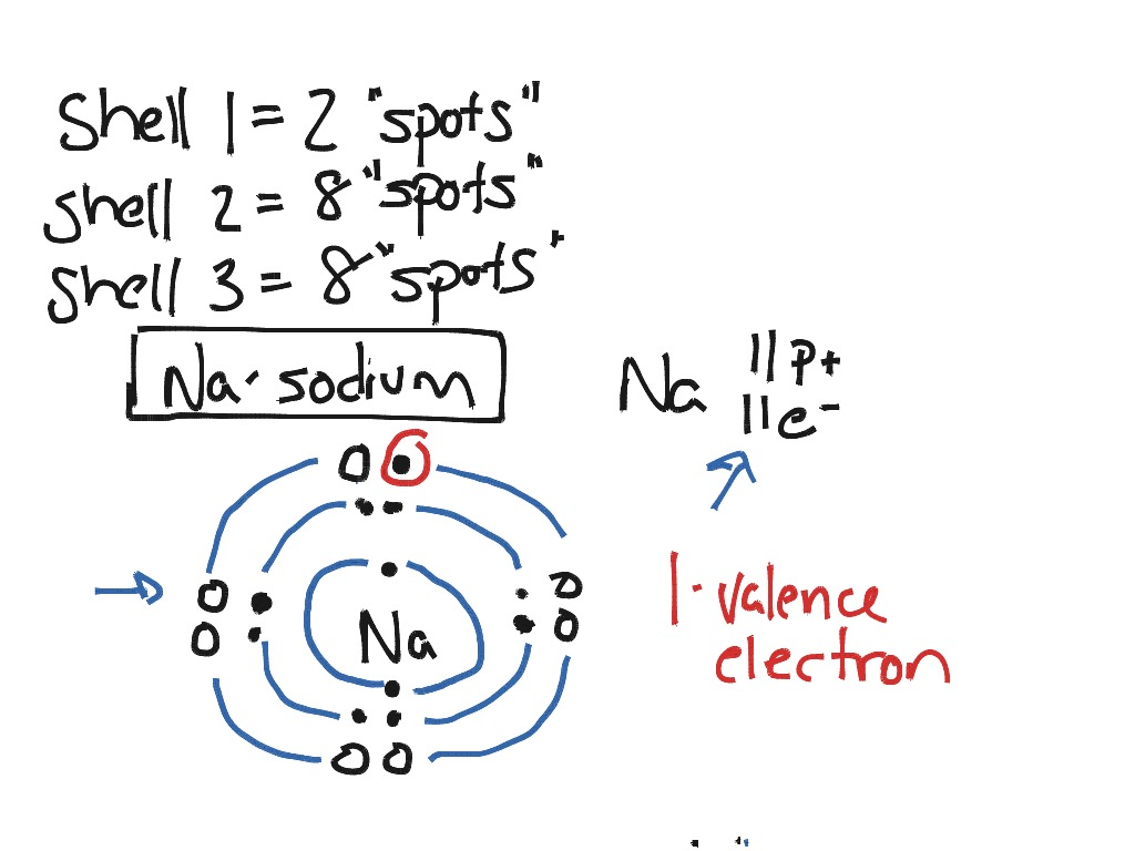 hight resolution of most viewed thumbnail basic bohr diagram