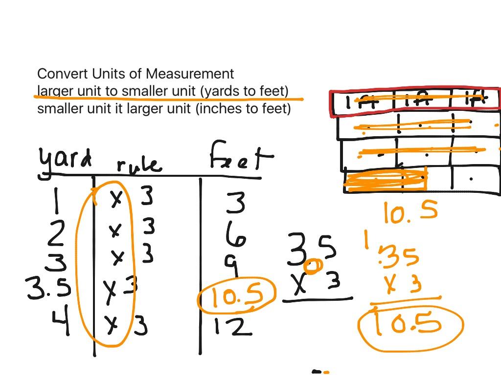 Worksheet Convert Inches To Feet Worksheet Fun Worksheet