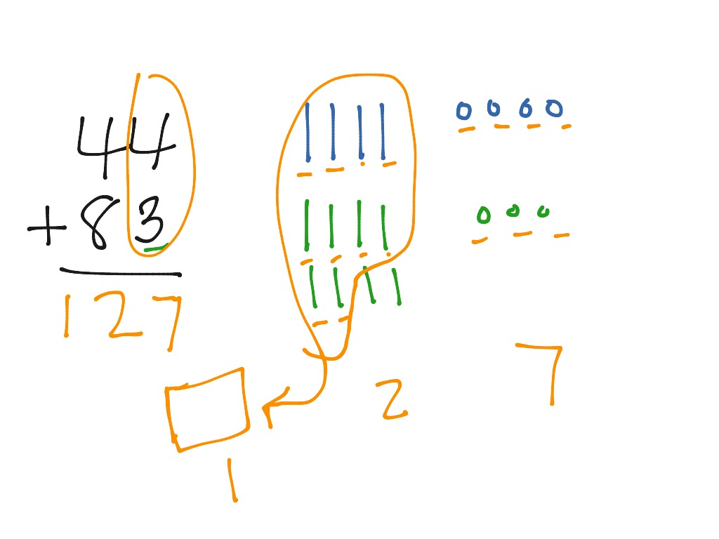 Adding 2 Two Digit Numbers With Regrouping In The Tens