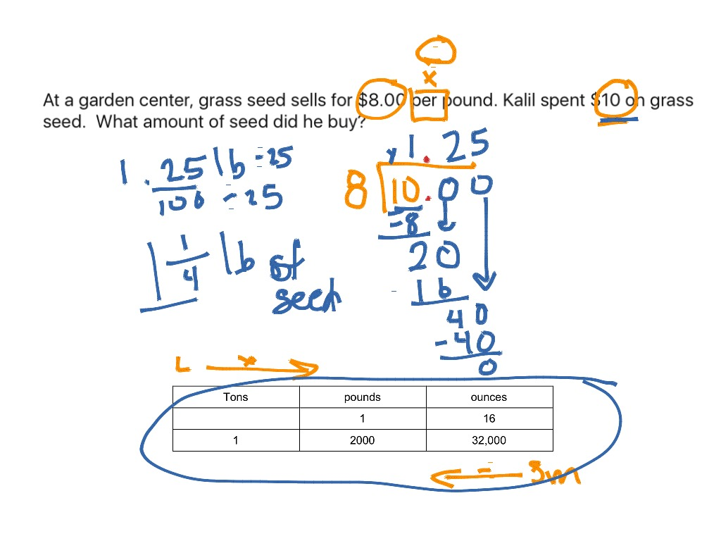 8 6 Converting Customary Units Of Weight