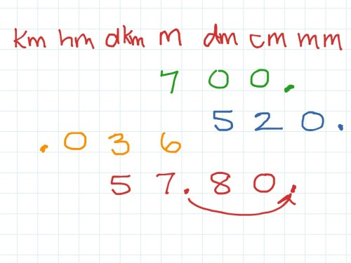 small resolution of Topic - 6th Grade Math   ShowMe Online Learning