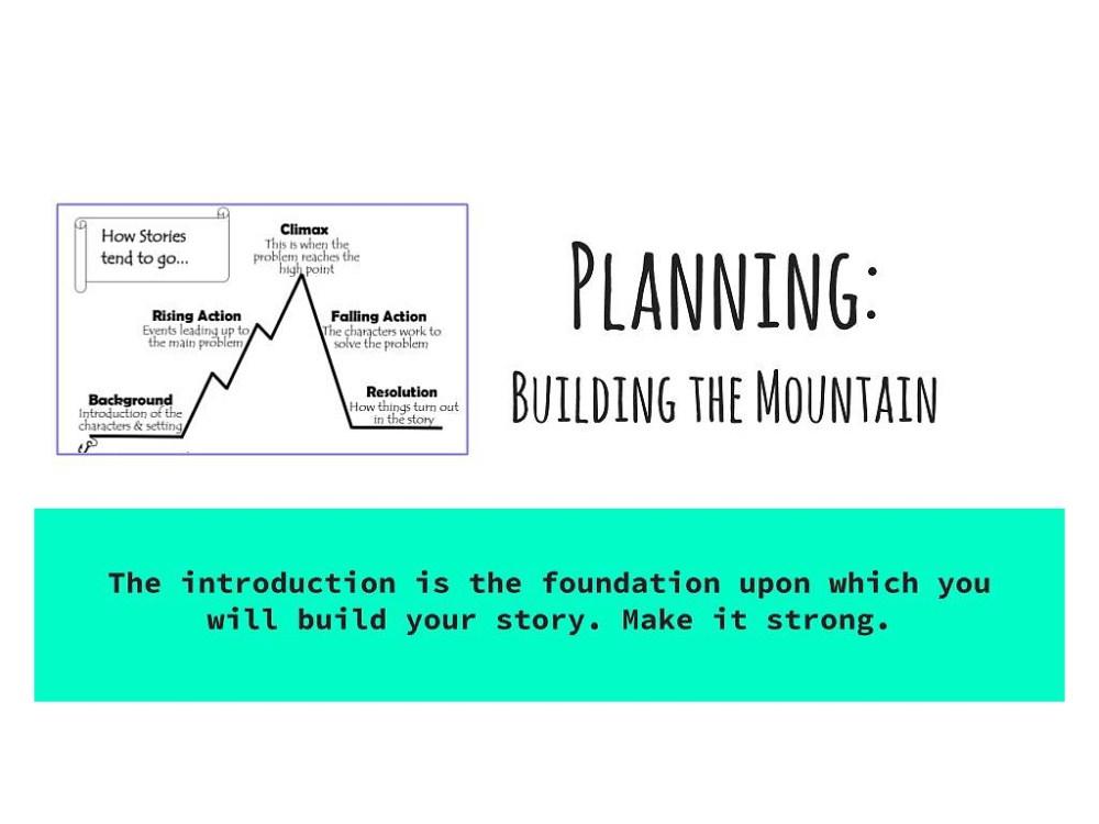 medium resolution of story mountain diagram