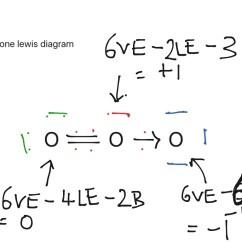 Lewis Dot Diagram For Be Wiring Car Radio Showme Electron Ki Most Viewed Thumbnail