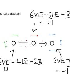 showme lewis electron dot diagram for ch dot diagram ca ch dot diagram [ 1024 x 768 Pixel ]