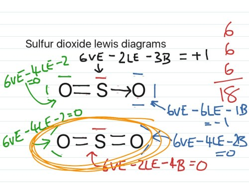 small resolution of sulfur dioxide lewis structure and formal charge chemical bondssulfur dioxide lewis structure and formal charge chemical