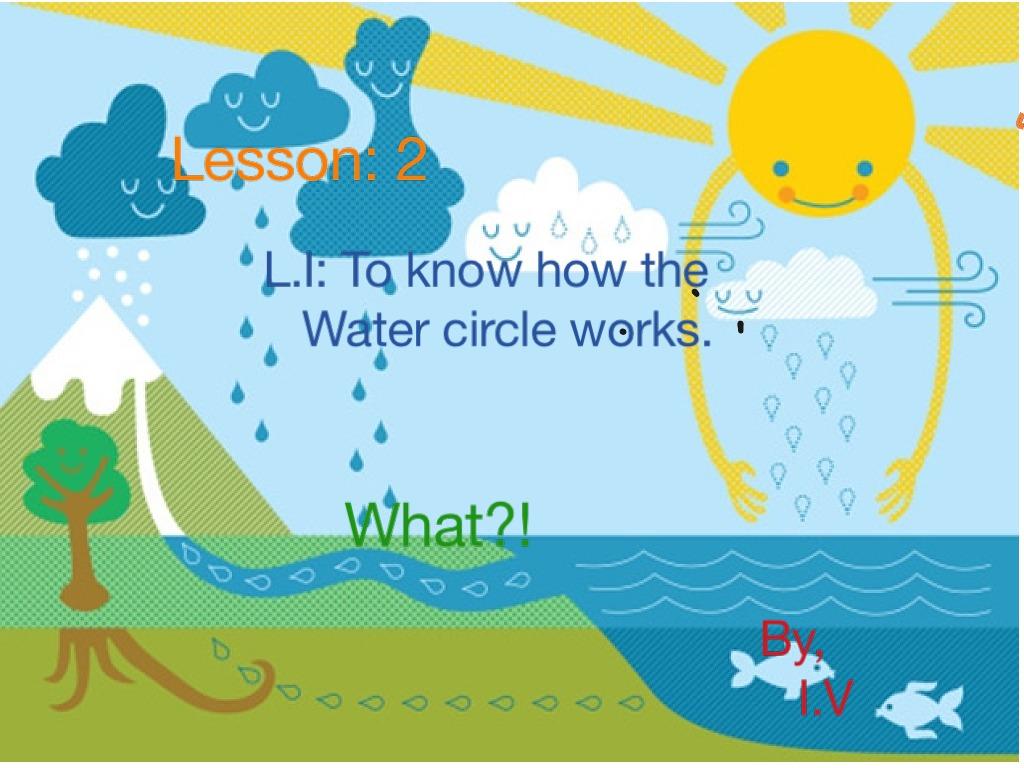 Preschool Water Cycle Worksheet For Kindergarten