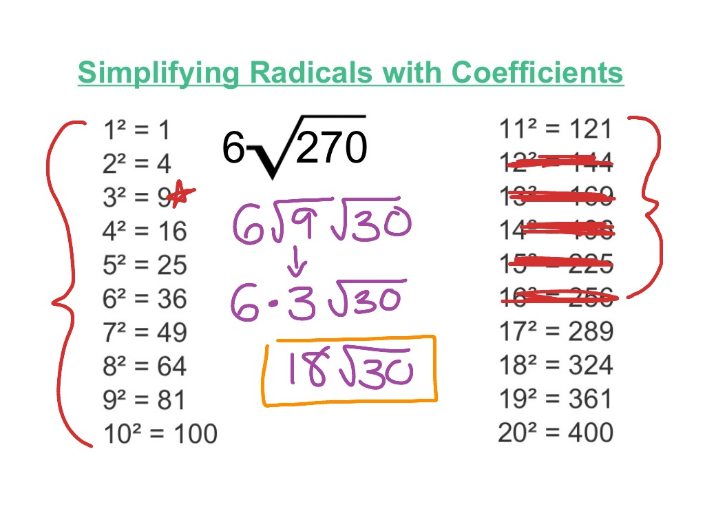 Simplifying Radicals With Coefficients