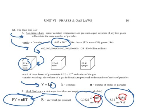 small resolution of diagram of combined ga law