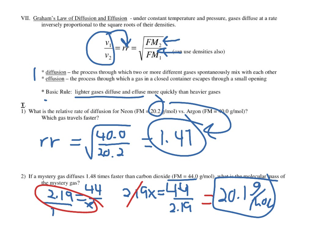 Ohm 39 S Law Worksheet Middle School Ohm Best Free