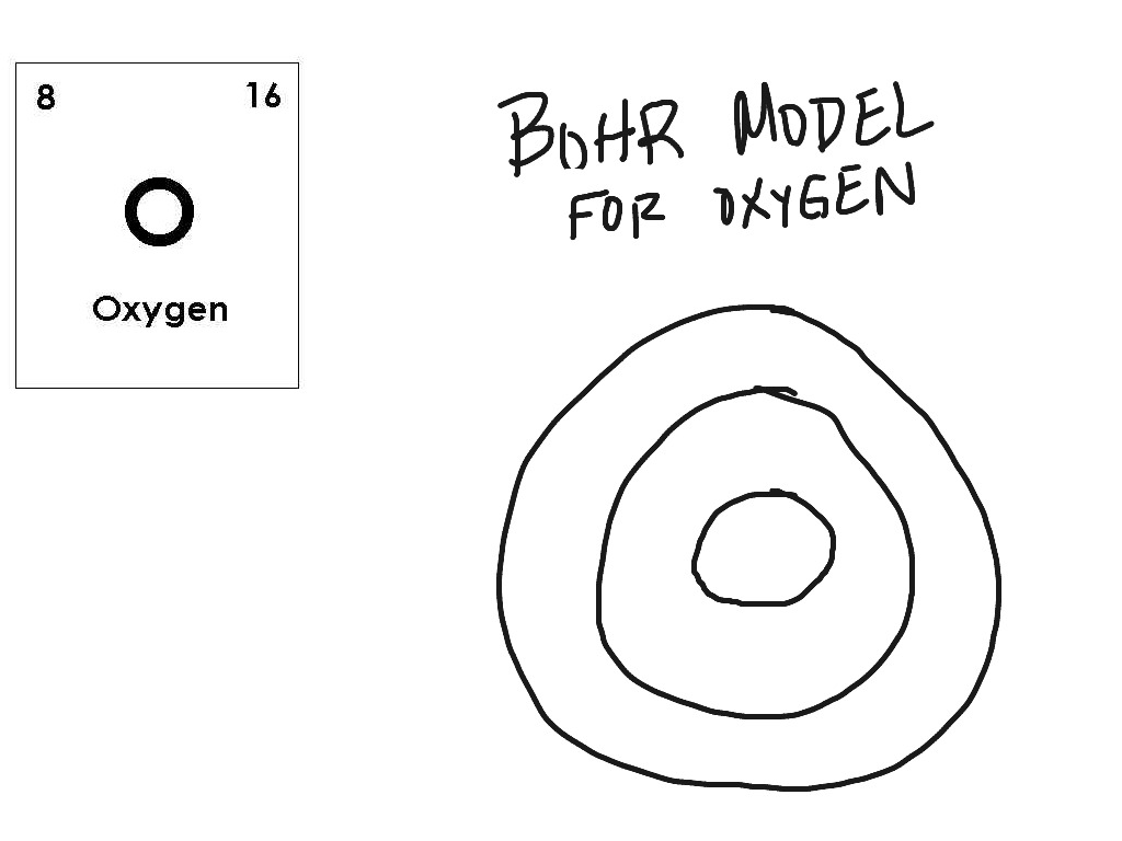 Bohr Diagram Of Oxygen Ion