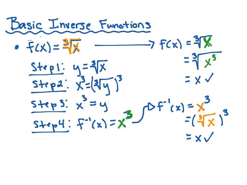 Basic Inverse Functions
