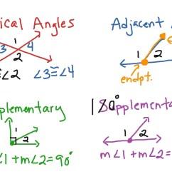 Measuring Angles   Math [ 768 x 1024 Pixel ]