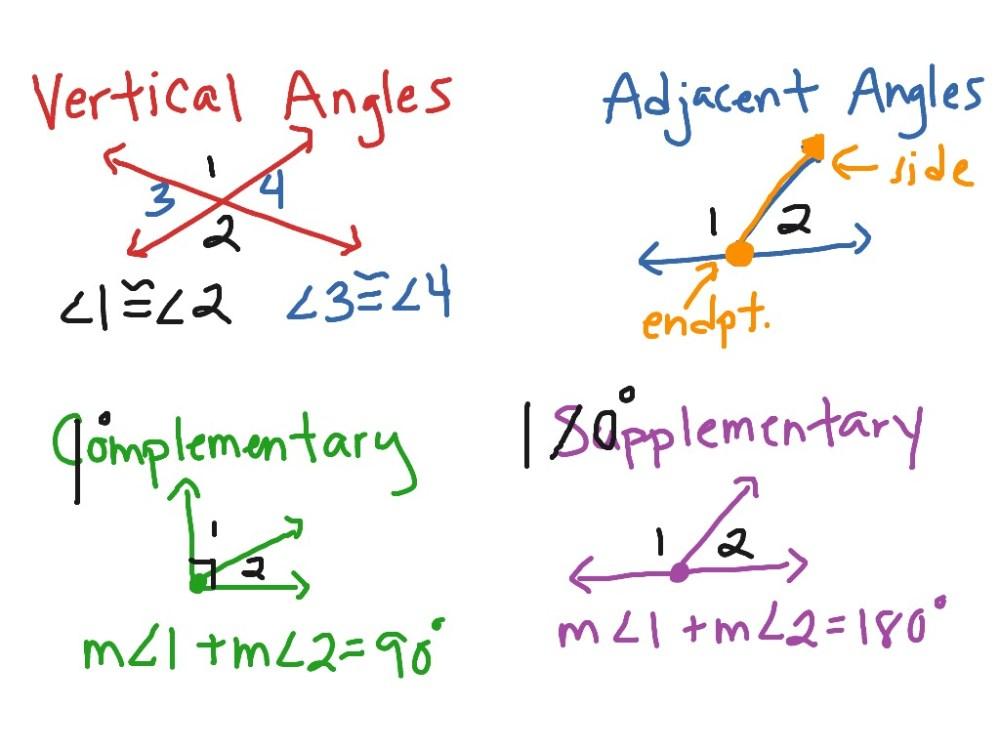 medium resolution of Measuring Angles   Math