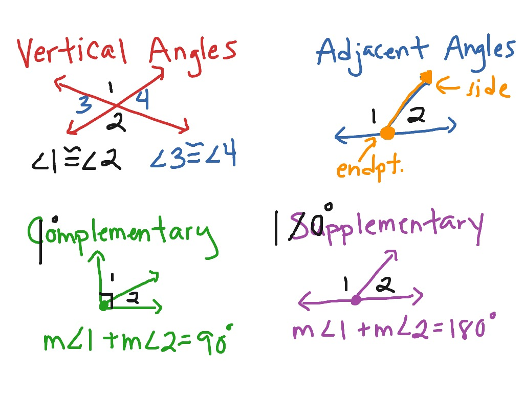 hight resolution of Measuring Angles   Math