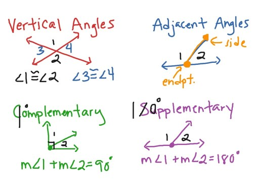 small resolution of Measuring Angles   Math