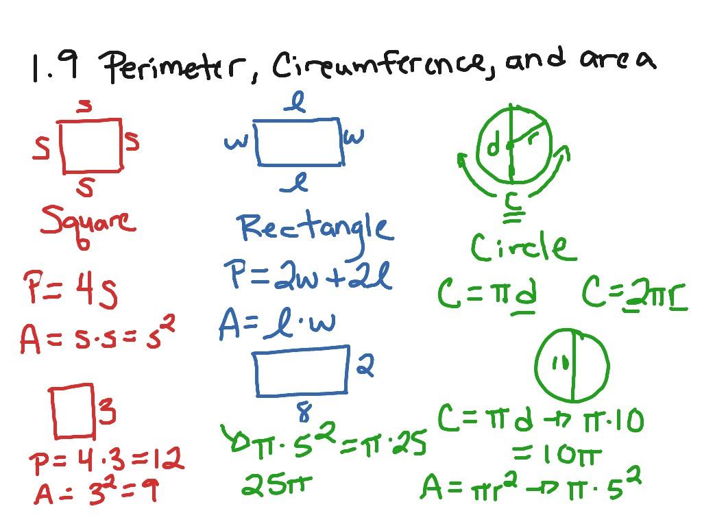 Perimeter Circumference Area