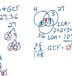 lcm gcf using venn diagram for 3 numbers math middle school math showme [ 1024 x 768 Pixel ]