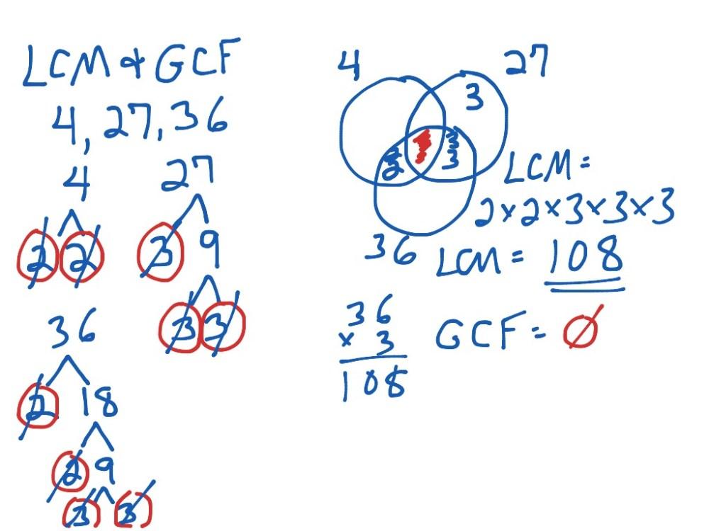 medium resolution of lcm gcf using venn diagram for 3 numbers math middle school math showme