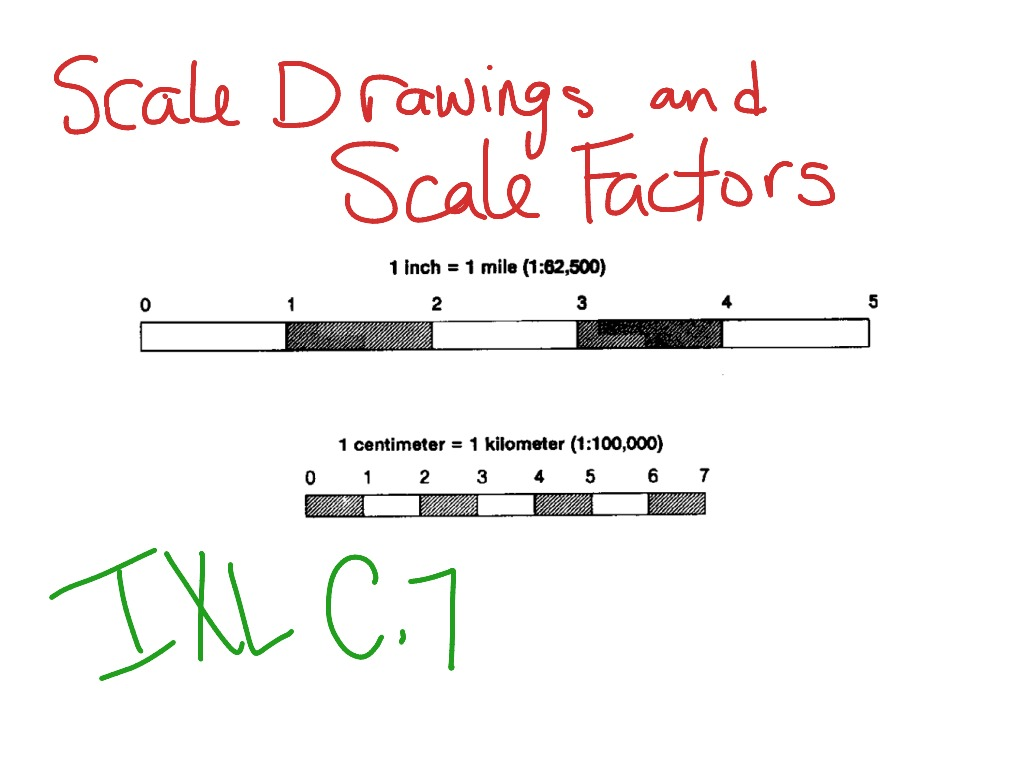 Scale Drawings And Scale Factors
