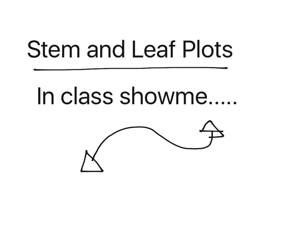 Stem Amp Leaf Plots