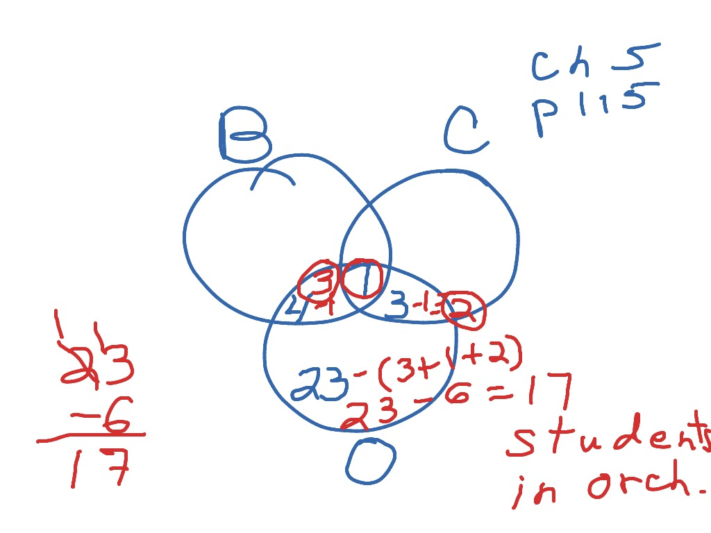 Ch5 L8 Venn Diagrams