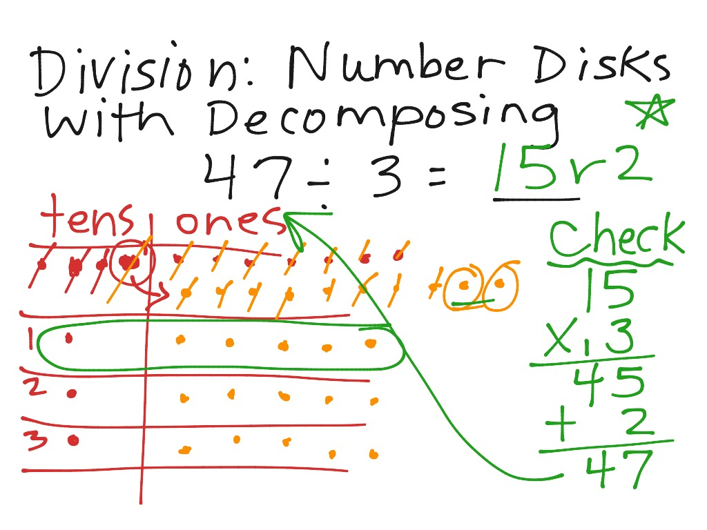 Division Number Disks With Decomposing