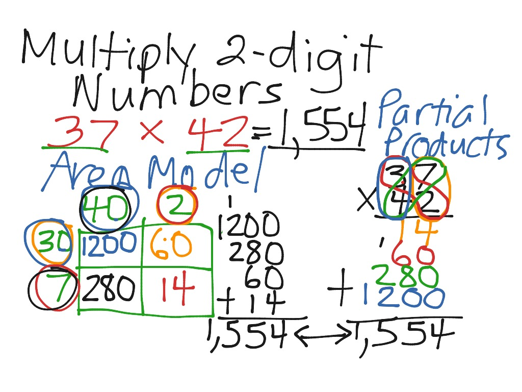 Multiply 2 Digit Numbers With Area Model And Partial Products