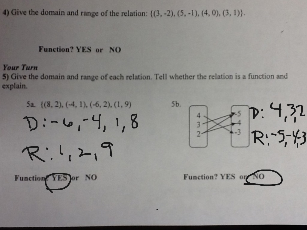 4 2 Relations And Functions