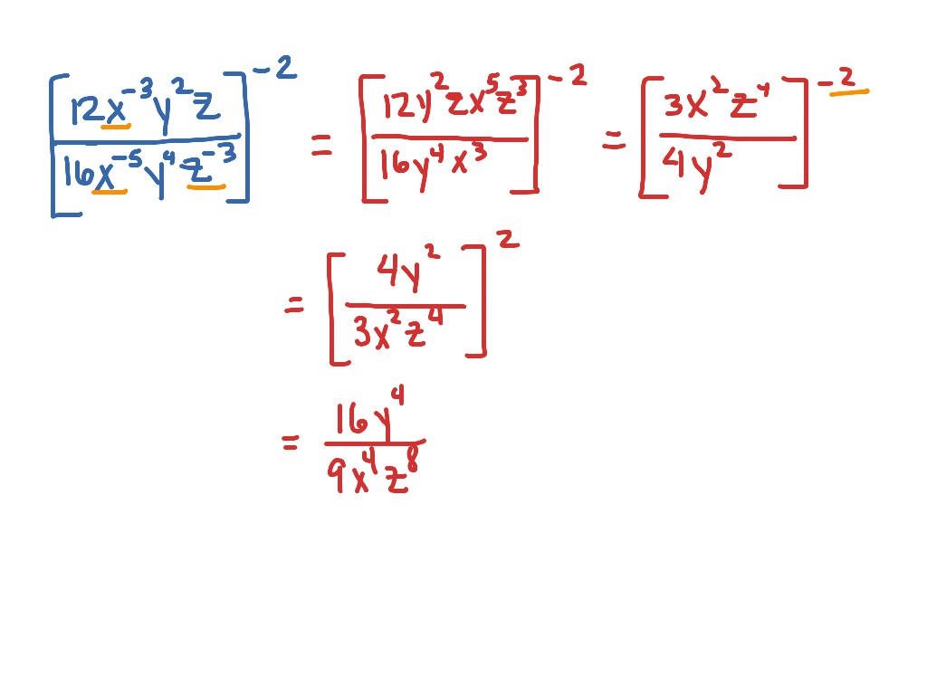Negative Exponent Problem