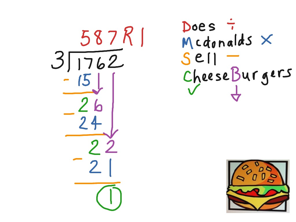 Does Mcdonald S Sell Cheese Burgers Long Division
