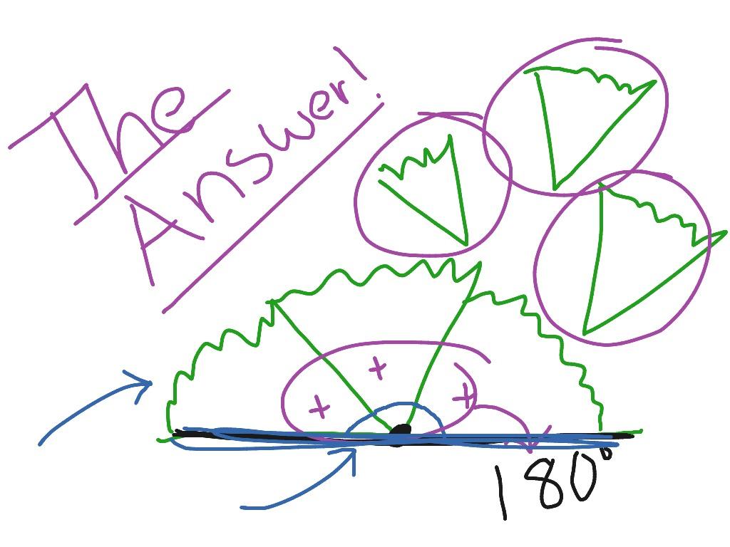 Triangle Interior Angles Activity