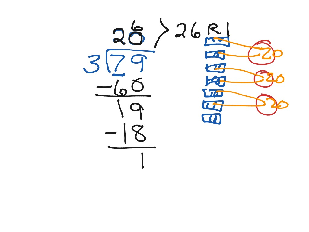 Expanded Notation Method Division 79 3