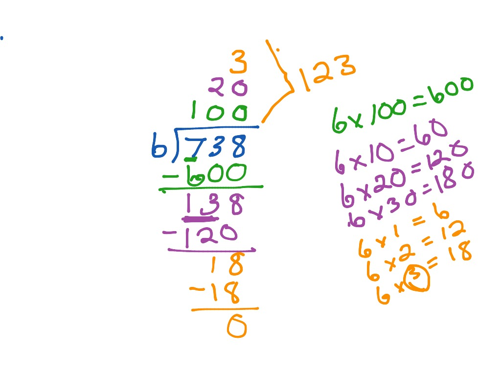 Expanded Notation Method 738 6