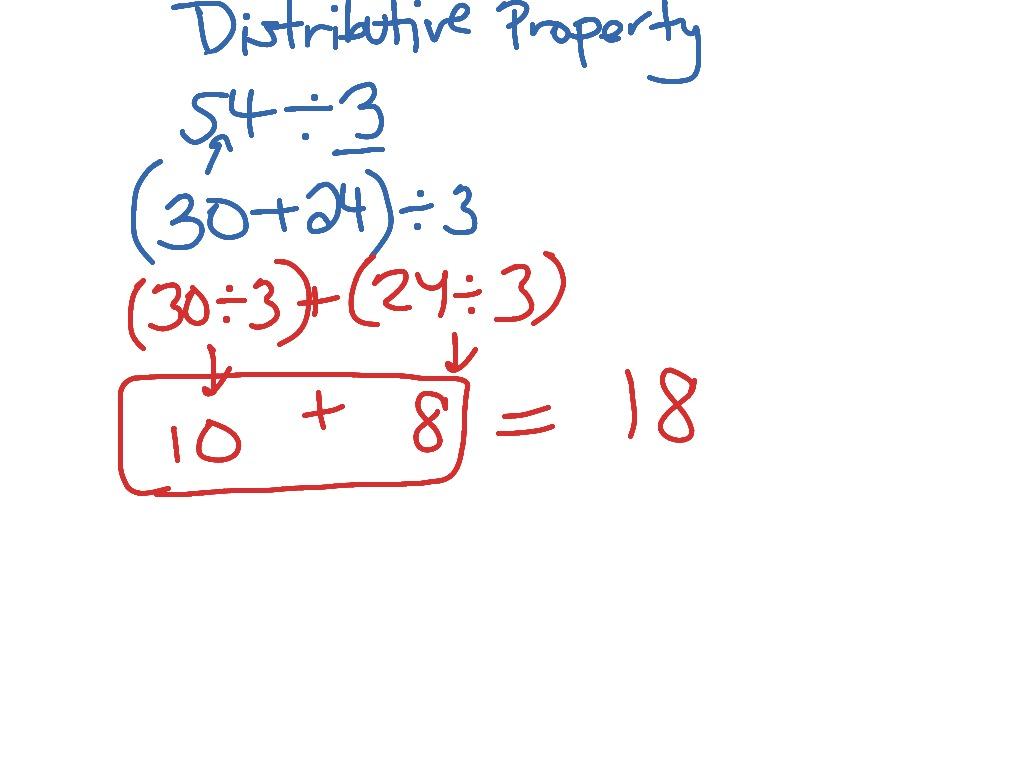 Worksheet Properties Definition Math Grass Fedjp