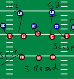 showme 8 man football offense 8 man football run plays 8 man flag football positions diagram [ 1024 x 768 Pixel ]